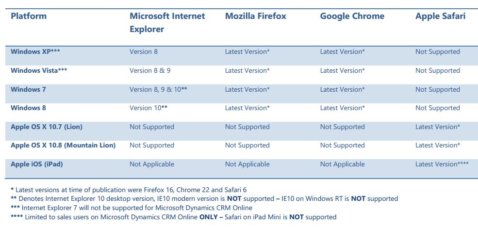 browsers_polaris