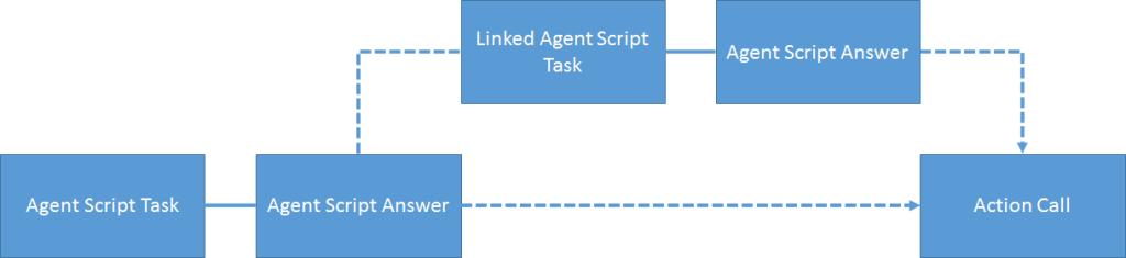 agentscripts_4