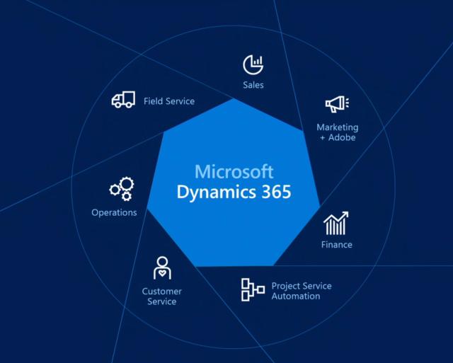 dynamics365_2