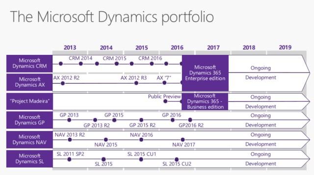 Dynamics365Portfolio